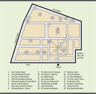 La Nación, 16 enero 2010, mapa del cementerio