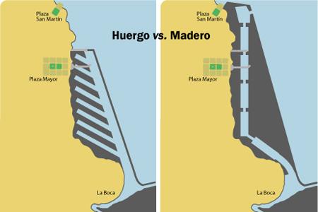 Port designs, Luis Huergo & Eduardo Madero